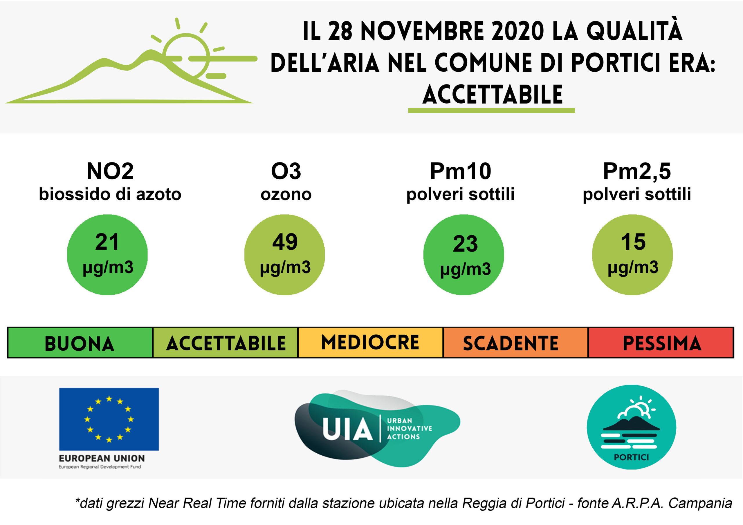 Bollettino del 28 novembre 2020