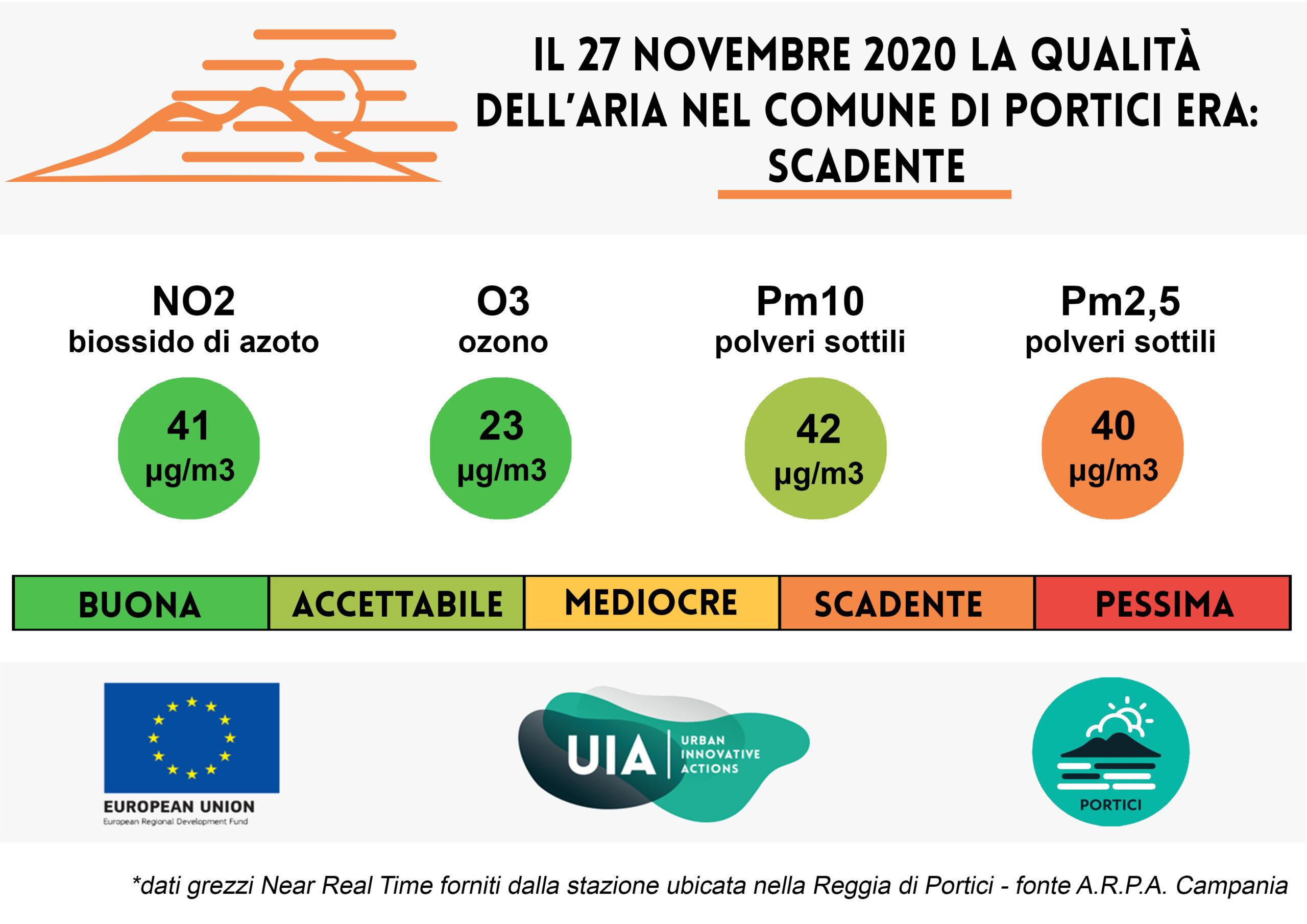 Bollettino del 27 novembre 2020